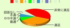 chart-nh01.png